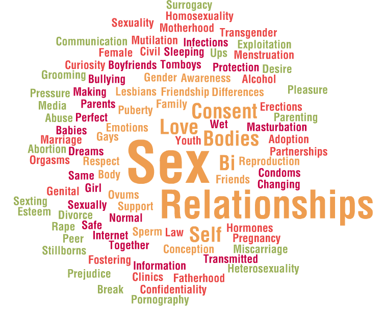 the importance of sex in a healthy relationship